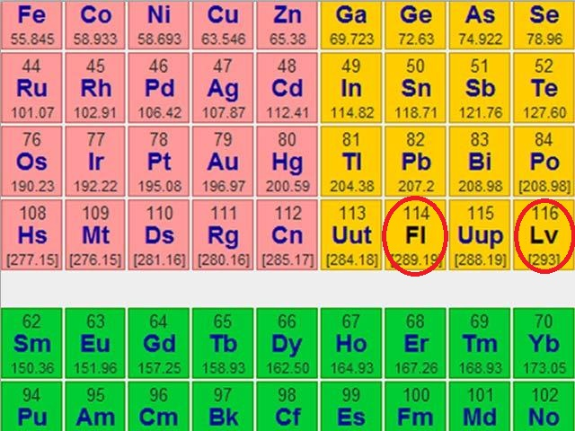 G33ktec si bien estos elementos ya fueron incluidos en la tabla peridica hace un ao ocupando las posiciones 114 y 116 114 para el flerovio fl urtaz Image collections